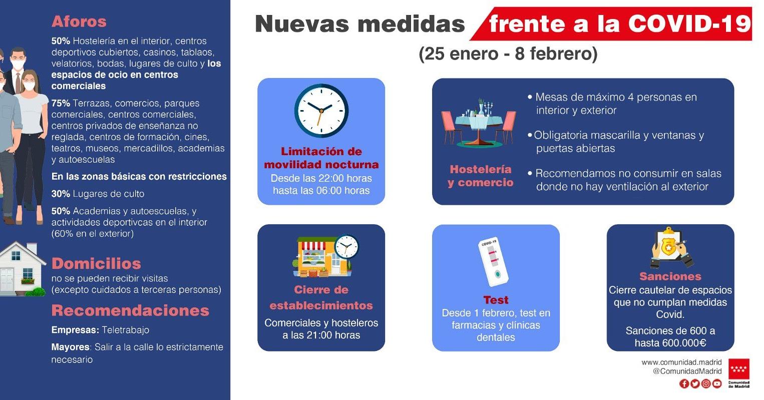 La Comunidad de Madrid amplía el horario de las restricciones de movilidad nocturna desde las 22:00 hasta las 6:00 [...]