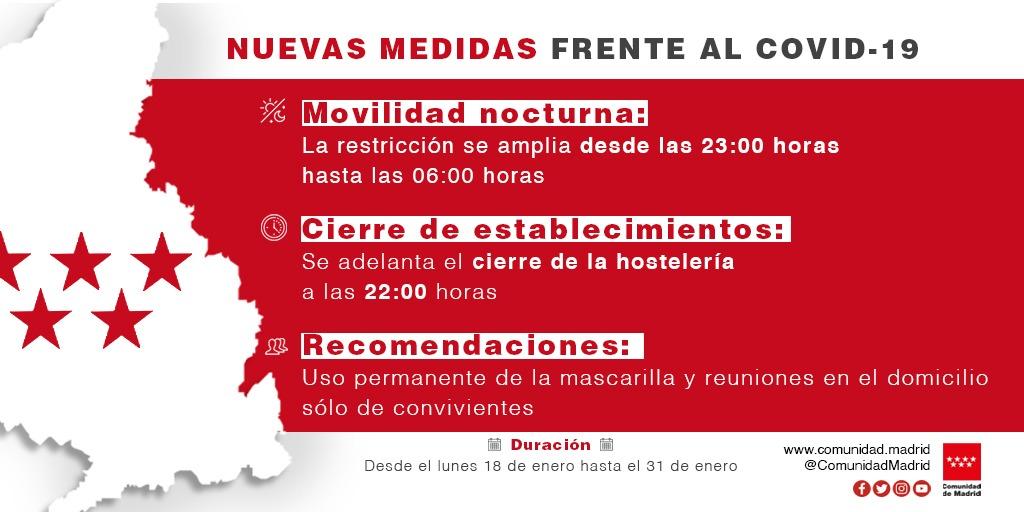 La Comunidad de Madrid amplía el horario de las restricciones de movilidad nocturna desde las 23:00 hasta las 6:00 [...]